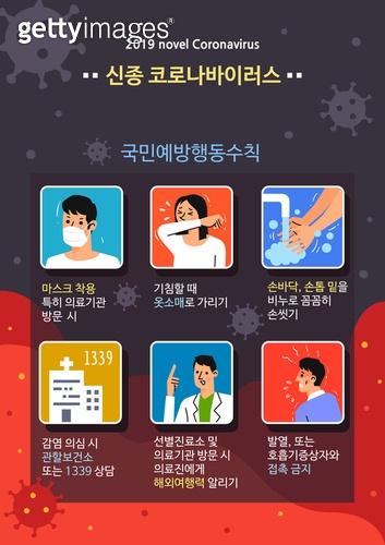 바이러스, 코로나바이러스, 질병, 손씻기, 마스크 (방호용품), 병원 (의료시설), 의사