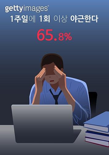 과로, 직업 (역할), 스트레스, 화이트칼라 (전문직), 노트북컴퓨터 (개인용컴퓨터), 비즈니스맨