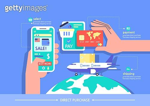 쇼핑 (상업활동), 해외직구 (상업활동), 배달 (일), 휴대폰 (전화기), 전자상거래 (기술), 소비, 온라인쇼핑