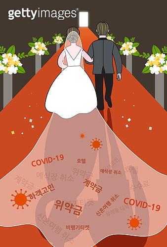 코로나바이러스 (바이러스), 코로나19 (코로나바이러스), 결혼 (사건), 신랑, 신부 (결혼식역할), 걱정 (어두운표정), 웨딩드레스 (드레스), 턱시도