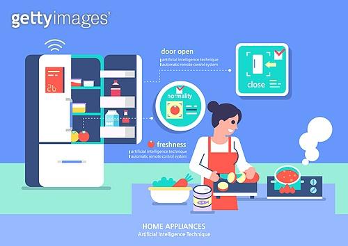 가전제품 (생활용품), 인공지능, 지성 (컨셉), 원거리 (위치묘사), 사물인터넷, 냉장고, 요리 (음식상태)