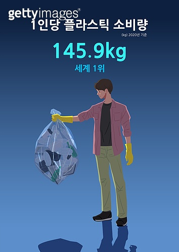사람, 환경보호 (환경), 플라스틱, 배달 (일), 플라스틱용기 (용기), 쓰레기봉투, 재활용 (환경보호)