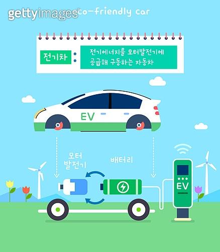 환경보호, 프레임, 대체에너지, 기술 (과학과기술), 전기자동차, 전기자동차충전소 (교통수송시설)
