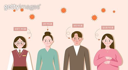 스킨케어 (뷰티), 피부트러블 (질병), 여드름, 뾰루지, 피부과