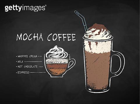 Chalked illustration of Mocha coffee recipe