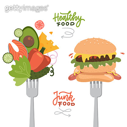 Choosing between healthy food and fast junk food. Food on forks concept. Banner, flyer design element of you are what you eat concept. Lettering text. Flat vector illustration.