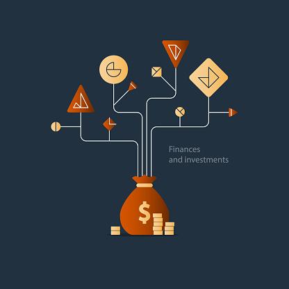 investment management, money