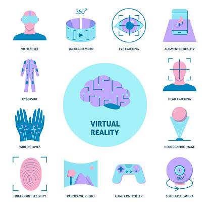 AI,Virtual reality,Body