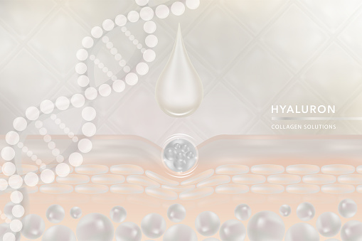 Hyaluronic acid skin solutions background