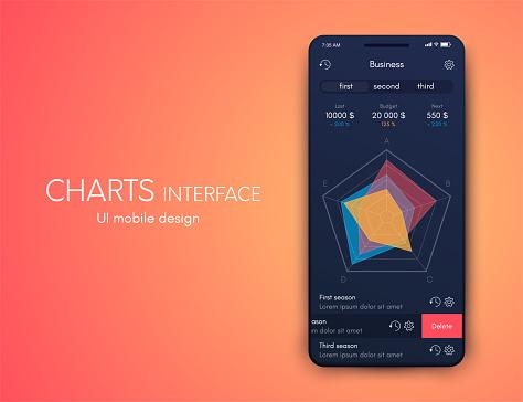Charts interface