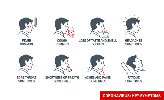 Signs and symptoms Coronavirus: fever, dry cough, headache, sore throat, fatigue, aches and pains, shortness of breath line icons isolated on white. Perfect outline symptoms Covid19 banner design icon