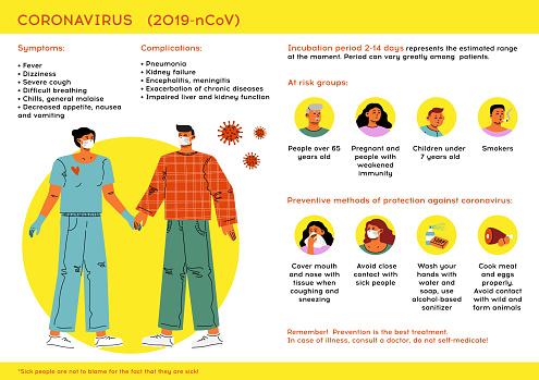 Coronavirus infographics