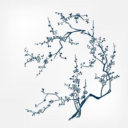 Oriental paint style