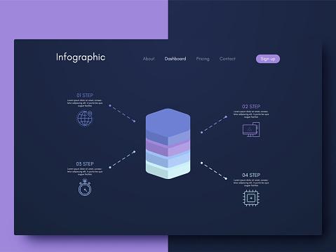 Graphic infographics