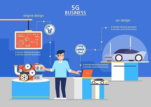5G BUSINESS