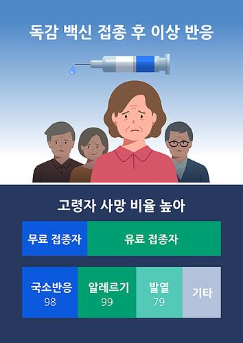 독감 백신 예방접종