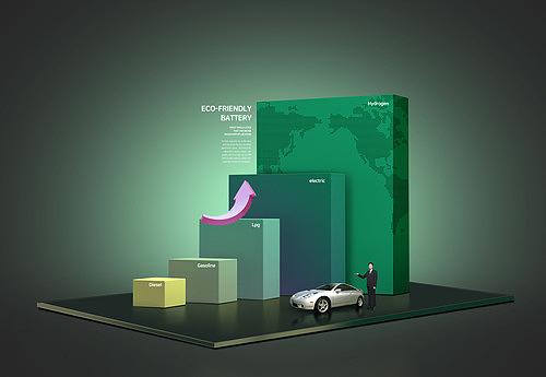 그래픽이미지, 사회이슈 (주제), 환경보호 (환경), 건전지 (인조물건), 자동차, 그래프, 환경 (주제), 하이브리드자동차 (자동차)