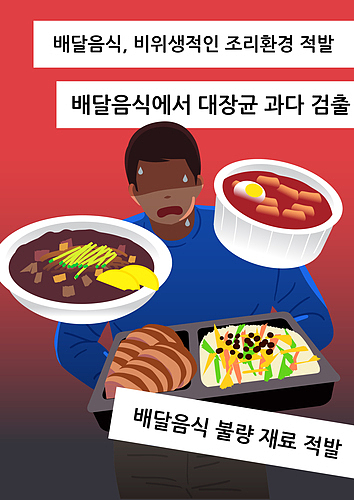 위협받는 먹거리 안전