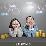 어린이 경제